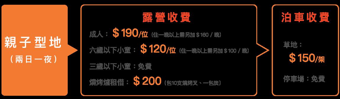 ng_m_price_201907